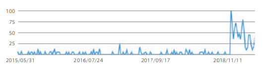 Google検索結果 検索ワード:LINE家計簿