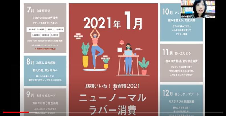 セミナーテーマ「結構いいね!新習慣2021 ニューノーマルラバー消費」