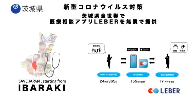 茨城県全世帯で、24時間医師に健康・医療の相談ができるアプリの無償提供を開始