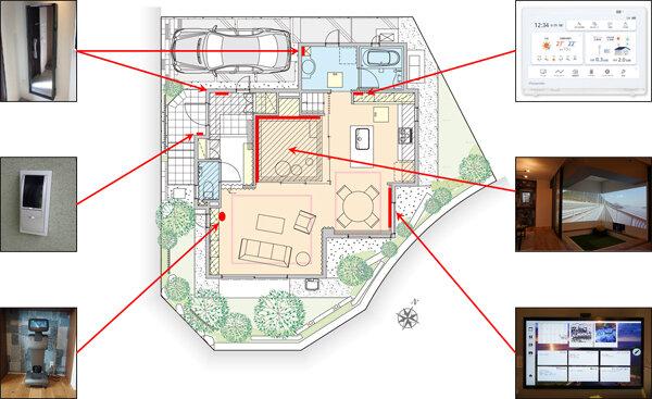 IoTを活用した「コンセプトハウス」がオープン 住宅のIoT化の効果を確かめる実証実験を開始