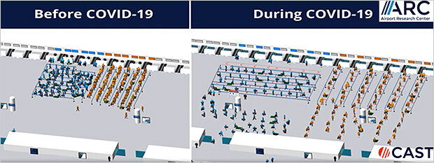 伊藤忠グループ、ソーシャルディスタンシングのシミュレーションサービスを開始 行列や集団密度などを予測し改善を支援