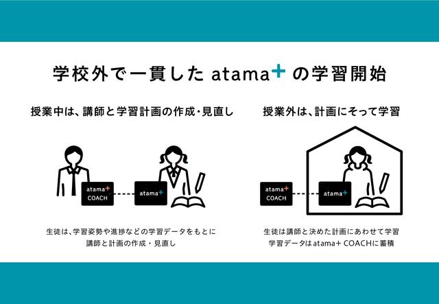 AI先生「atama+」、家庭や自習室の学習時間向けのサービスを提供開始 生徒の学校外の学習全体を支援へ