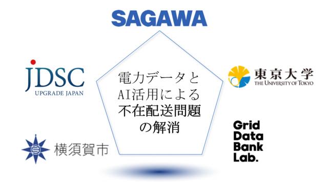 「AI活用による不在配送問題の解消」に向けて5団体が共同研究に合意 2020年秋に横須賀市での実証実験を目指す