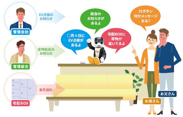 名古屋市のマンションに「ロボットコンシェルジュ」を標準装備 管理組合からの連絡や宅配ボックスの荷物をお知らせ