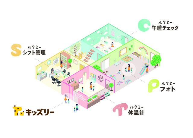 加古川市、ICT導入等による「保育士の働き方改革」の実証研究を実施 スマートシティプロジェクトの推進を目指す