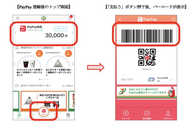 「セブン‐イレブンアプリ」に決済サービス「PayPay」が搭載 安全・安心で効率的な「スマート支払い」を実現へ