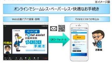 東京海上日動、オンライン商談手続きを導入へ