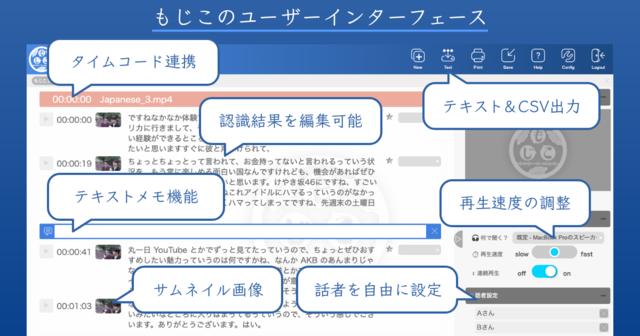 音声認識による文字起こしエディタ「もじこ」にAmiVoice Cloud Platformの音声認識APIが採用