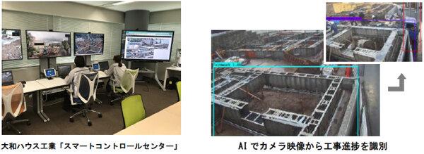 大和ハウス工業とNEC、施工現場のデジタル化に向けた遠隔管理の実証実験を開始