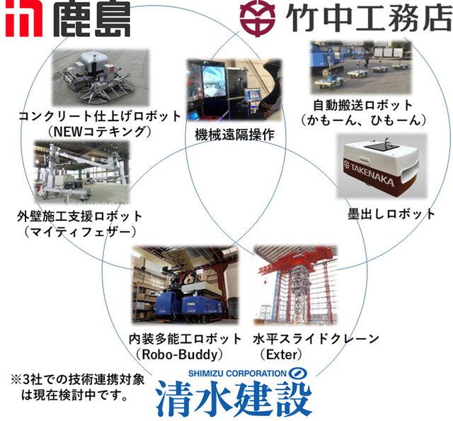 鹿島建設・清水建設・竹中工務店、ロボット施工・IoT分野での技術連携に合意
