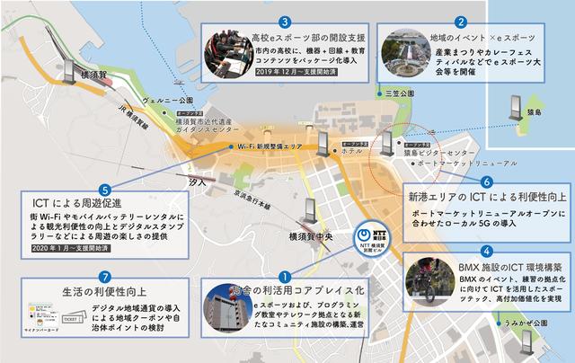 横須賀市・NTT東日本・NTTe-Sports、ICTや新たなスポーツを活用した「地域活性化に向けた3者連携協定」を締結