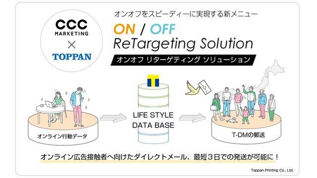 CCCマーケティングと凸版印刷、新たなダイレクトメディアの提供を開始