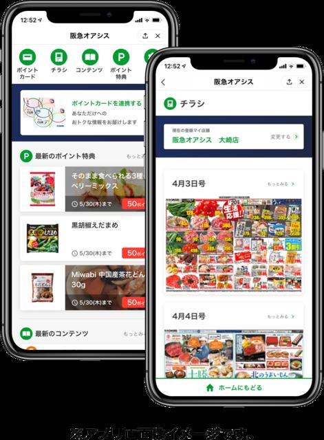 小売業のDXを支援する「スーパーマーケット向けLINEミニアプリ」がリリース