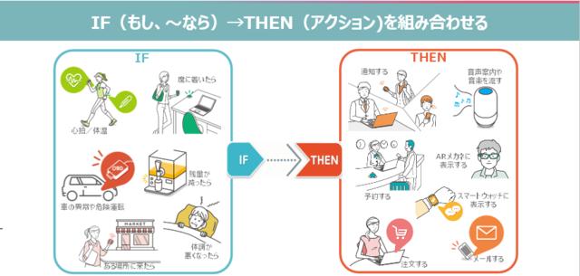 東芝、IoTを使ったビジネス展開をサポートする「ifLinkプラットフォーム」の提供を開始