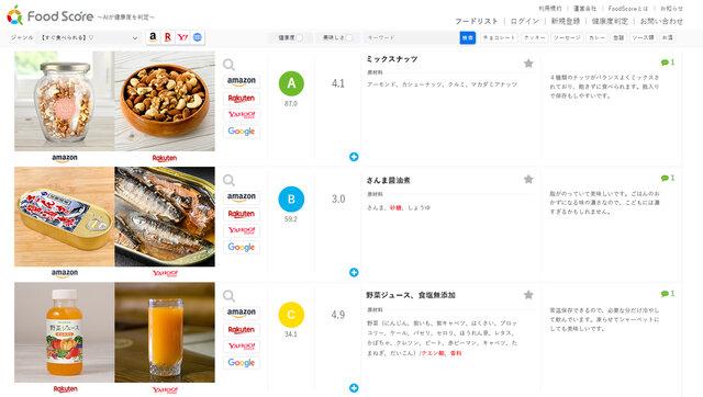 AIが市販食品の健康への影響を判定するスコアサービスがリリース