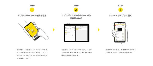 クラウド型POSシステム「ユビレジ」、東芝グループの電子レシート『スマートレシート』との連携で顧客購買情報に基づいたデジタルマーケティングが可能に