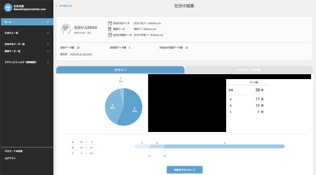 NEC、AIを活用して自動で未整理データを分類する「データ自動仕分けサービス」を提供開始