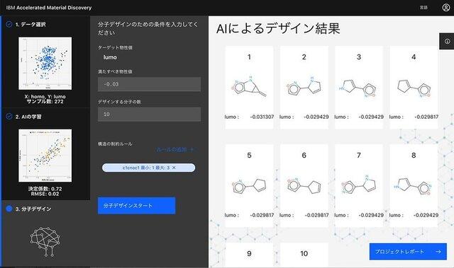 日本IBM、AIを活用した新たな材料の発見を体験できるWebアプリを公開