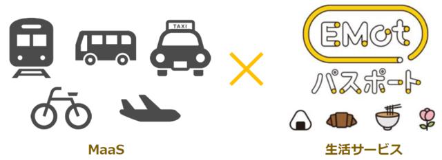 小田急電鉄、駅構内・近接での飲食・生花で利用可能なサブスクサービスをMaaSアプリ上で開始