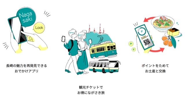 長崎県長崎市、「観光型MaaS」の実証実験を開始