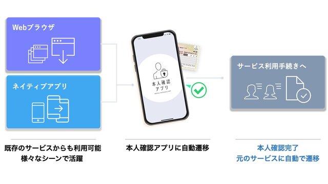 「マイナンバーカード×スマホ」で本人確認を可能にする「本人確認アプリ」が提供へ