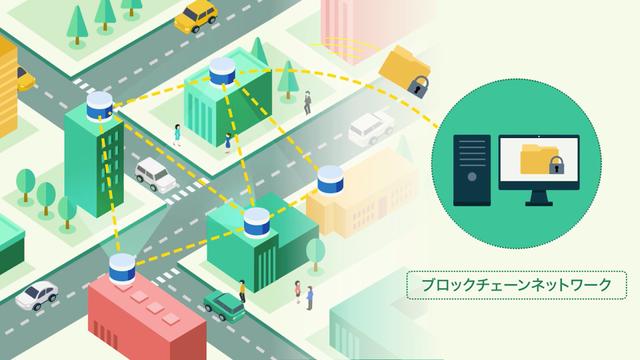 ガイアックスら、日本初となるブロックチェーン活用のLiDARネットワーク基盤を開発・社会実験を開始 自動運転&スマートシティ実現の要となる基盤技術を確立へ