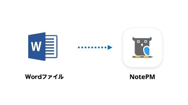 ナレッジ共有ツール「NotePM」、WordファイルをMarkdown形式に自動変換する機能をリリース