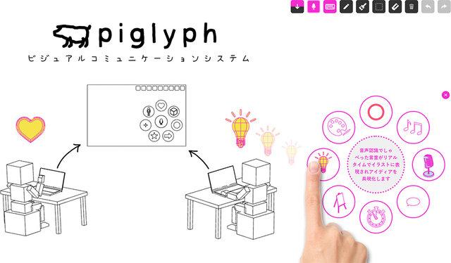 リコー、発話した音声をリアルタイムにイラスト化してコミュニケーションをサポートする「piglyph」を開発