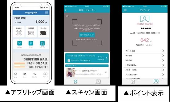 東急・NTTデータら、低コストで導入可能な「商業施設・ショップ特化型」スマホアプリの提供を開始