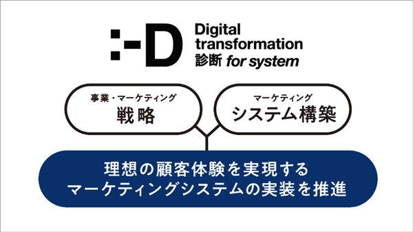 電通ら、マーケティングシステムに特化した課題の抽出とソリューションを提示する「DX診断 for システム」を提供開始