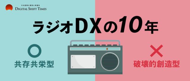 コロナ禍でラジオが復権!? 民放ラジオ業界70年の歴史を塗り替えたradiko(ラジコ)の「共存共栄型 DX」とは