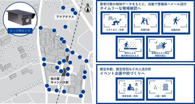 三井不動産ら、AIカメラを柏の葉スマートシティに導入し住民の安心・安全なタウンマネジメント活動を開始