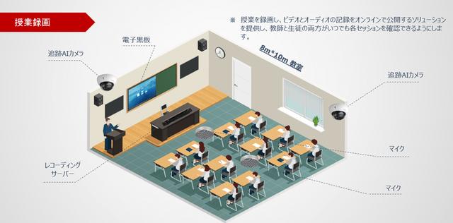 AIとICT技術を活用し教育現場のDX化に貢献するソリューションが発売へ