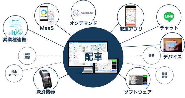 電脳交通とNearMe、空港送迎シャトルサービスで事業者向けシステム連携を開始