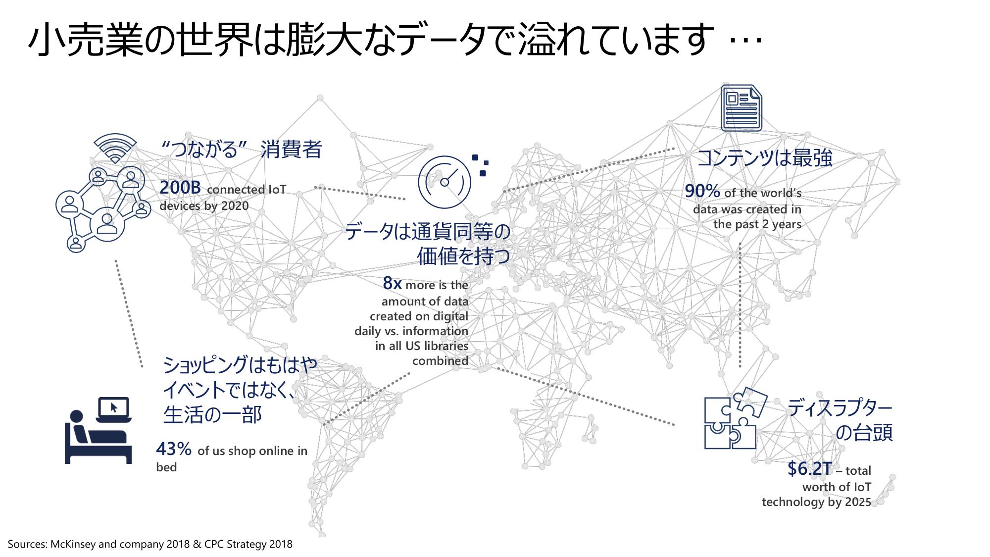 ※日本マイクロソフト株式会社 提供