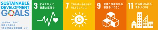 SDGs:今回のテーマに当てはまる目標