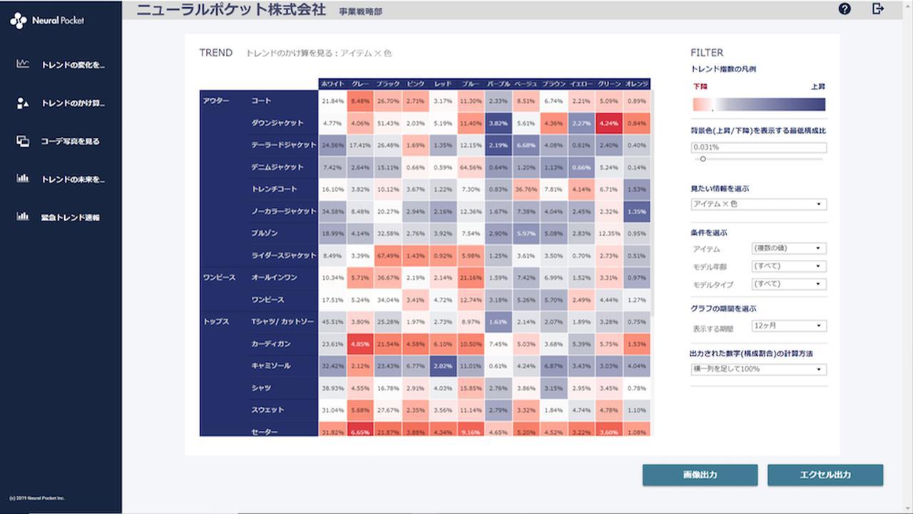 アイテム×カラー分析の画面