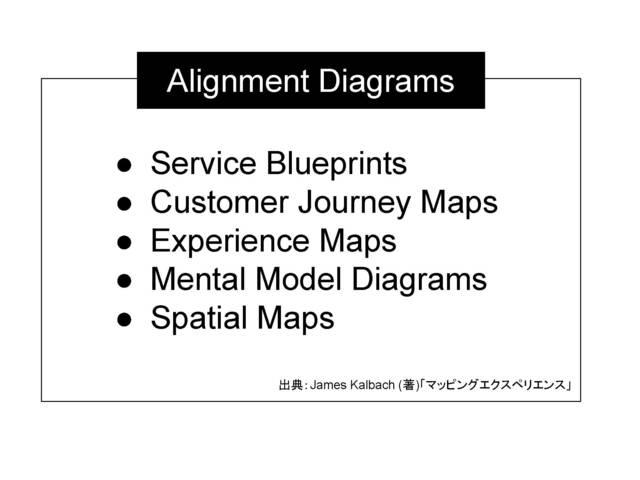 Alignment Diagramsはカスタマージャー...