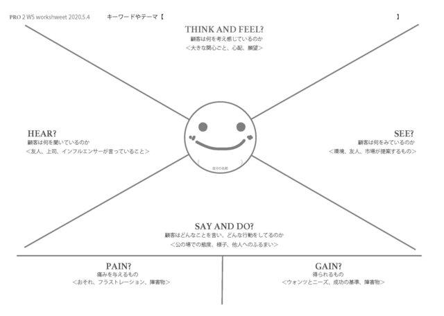 共感マップ
