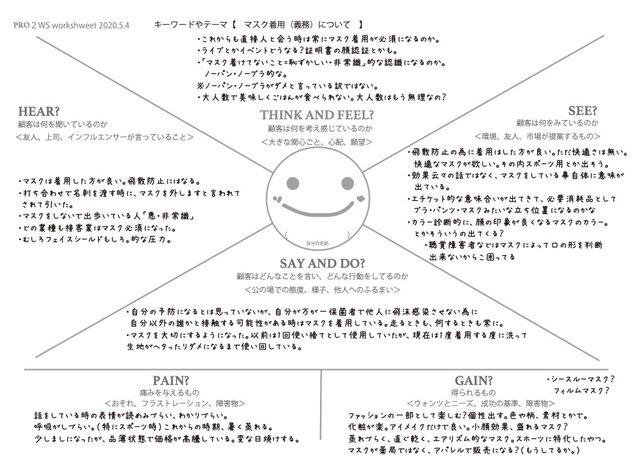 共感マップ作成でインサイトを見ていくワークは、ステイホ...