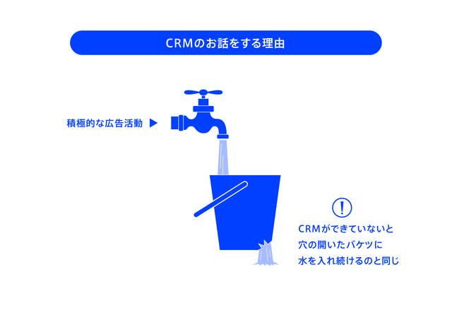 CRMをしないマーケティングは穴のあいたバケツに水