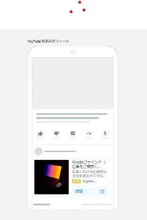 YouTube動画再生フィードでの広告プレビュー