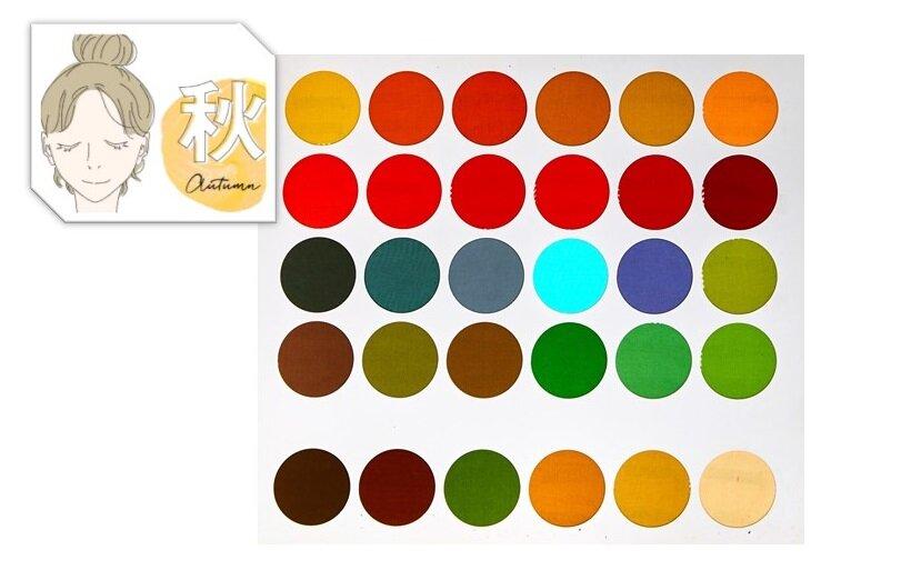 カラー診断【秋】タイプ