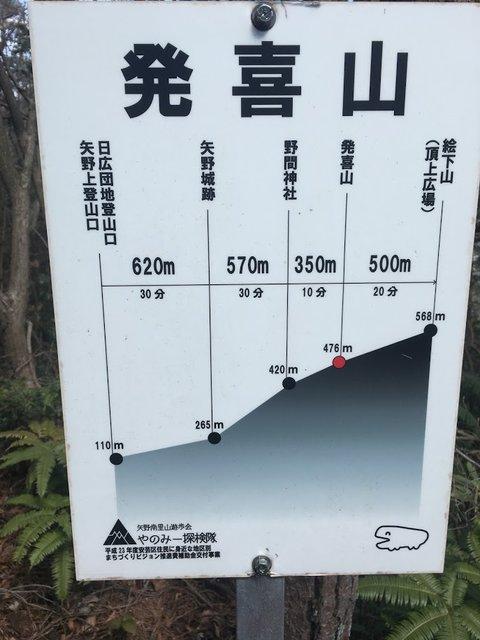 <標識。傾斜がよくわかりますね>