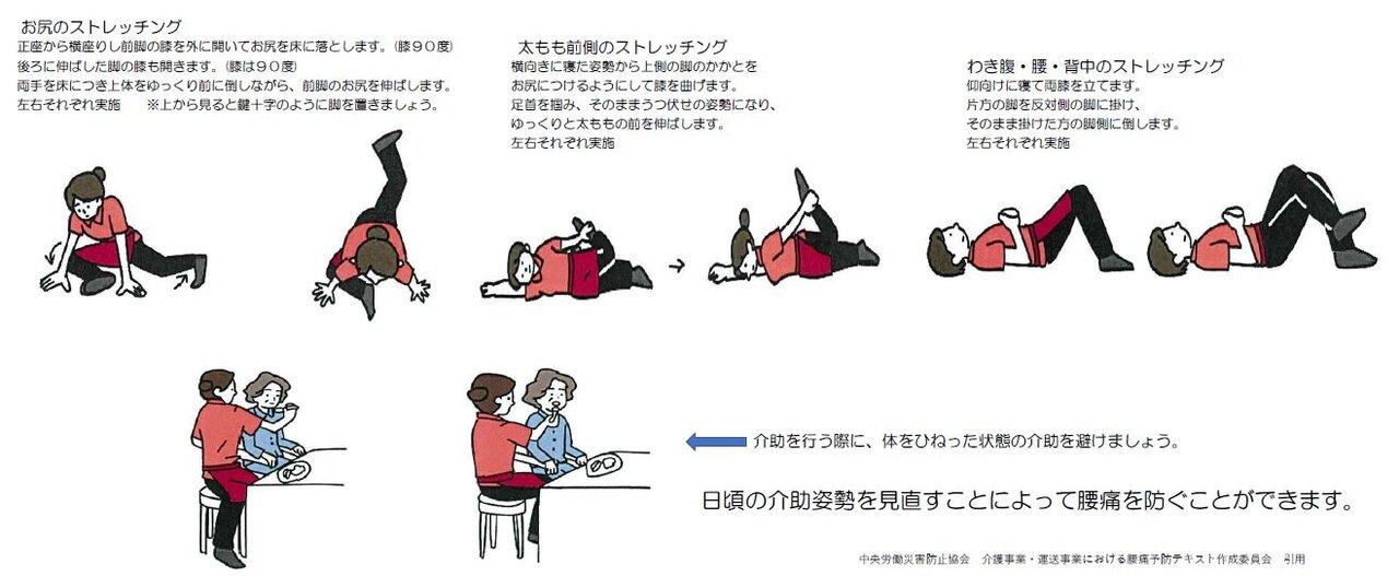 中央労働災害防止協会 介護事業・運送事業における腰痛予防テキスト作成委員会 引用