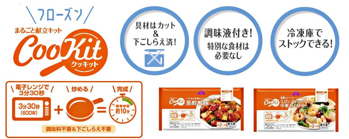イオンの冷凍食品がすごい!トップバリュの人気商品「Cookit(クックイット)」シリーズに便利なフローズンタイプが新登場