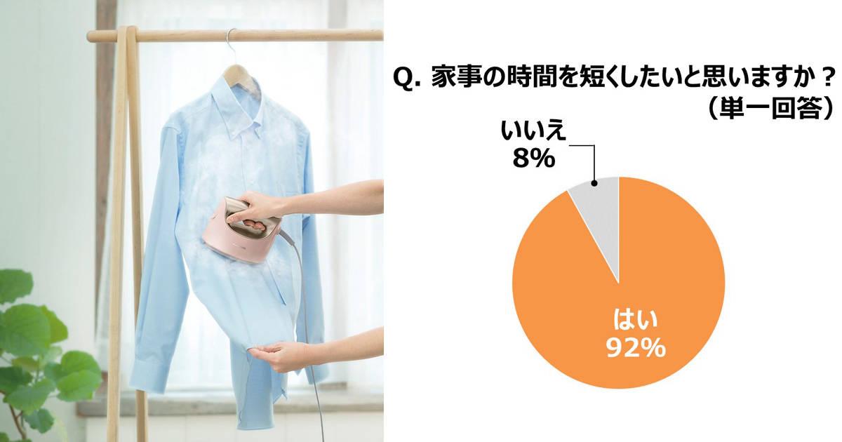 共働き夫婦が手間を減らしたい家事1位は「洗濯」!便利な衣類スチーマーで楽に面倒なシワとりを!
