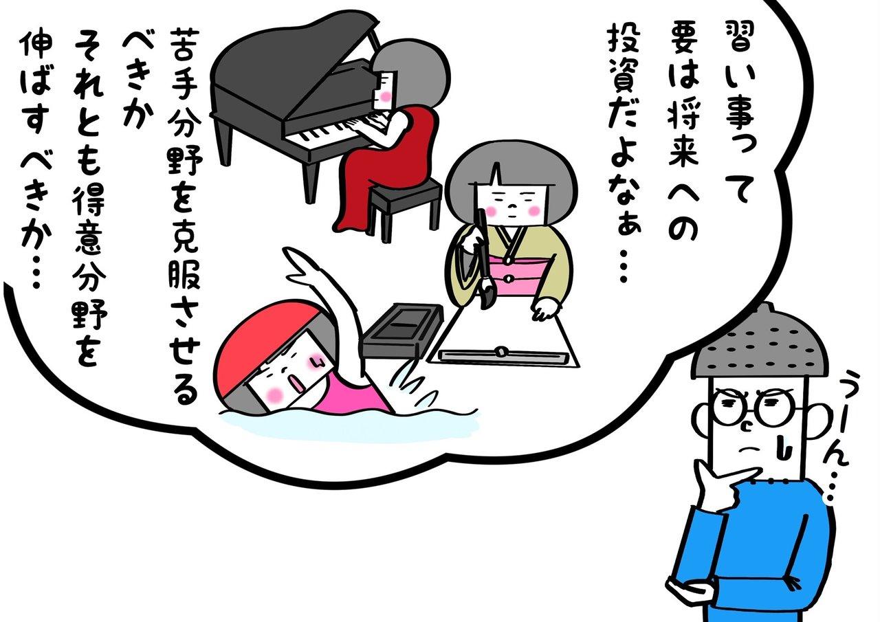 金星,漫画