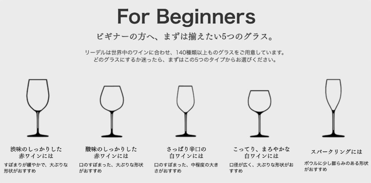 ワイングラス,基本
