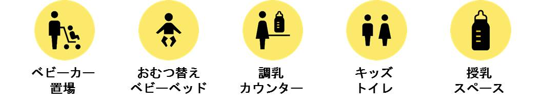 宇宙,屋内キッズテーマパーク,PuChu!,横浜,アソビル,家men